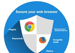 secureyourbrowser